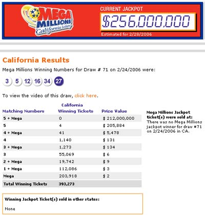 No winner on 2/24/2006 in the California Lottery